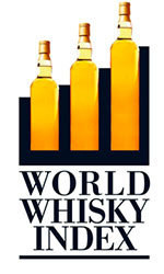 World Whiskey Index