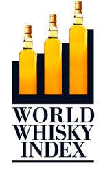 World Whiskey Index