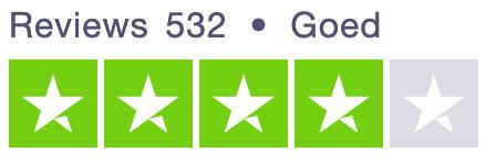 DEGIRO review 4 sterren