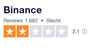 Binance review - trustpilot