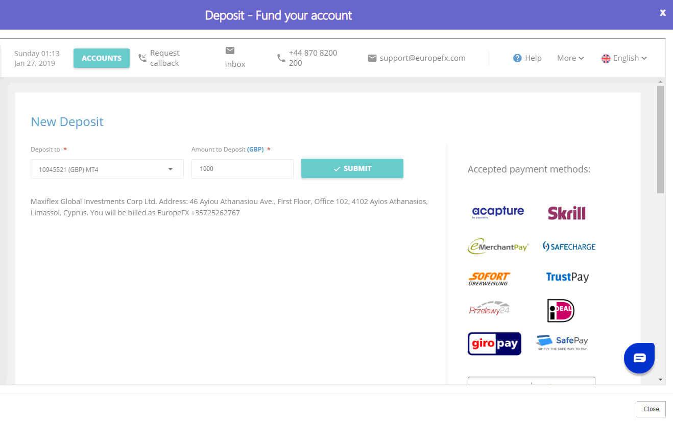 Betaalmethodes Bitcoin Profit