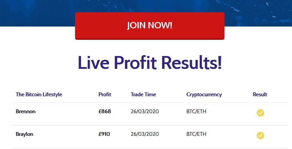 Bitcoin Lifestyle crypto bot inkomsten