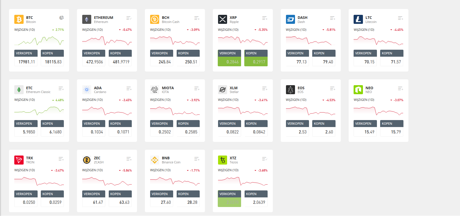 cryptocurrencies etoro