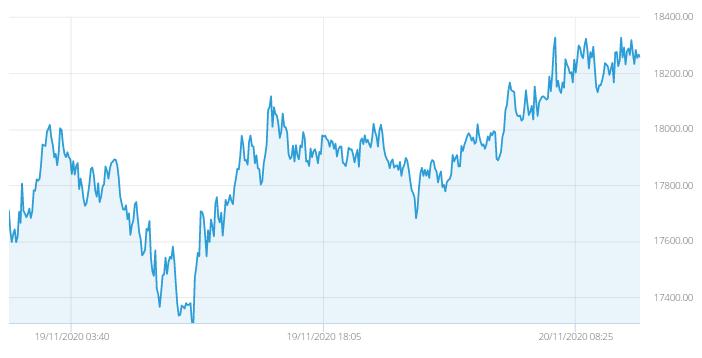 Bitcoin kppen waarde day trading