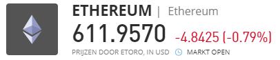 live ticker Ethereum koers