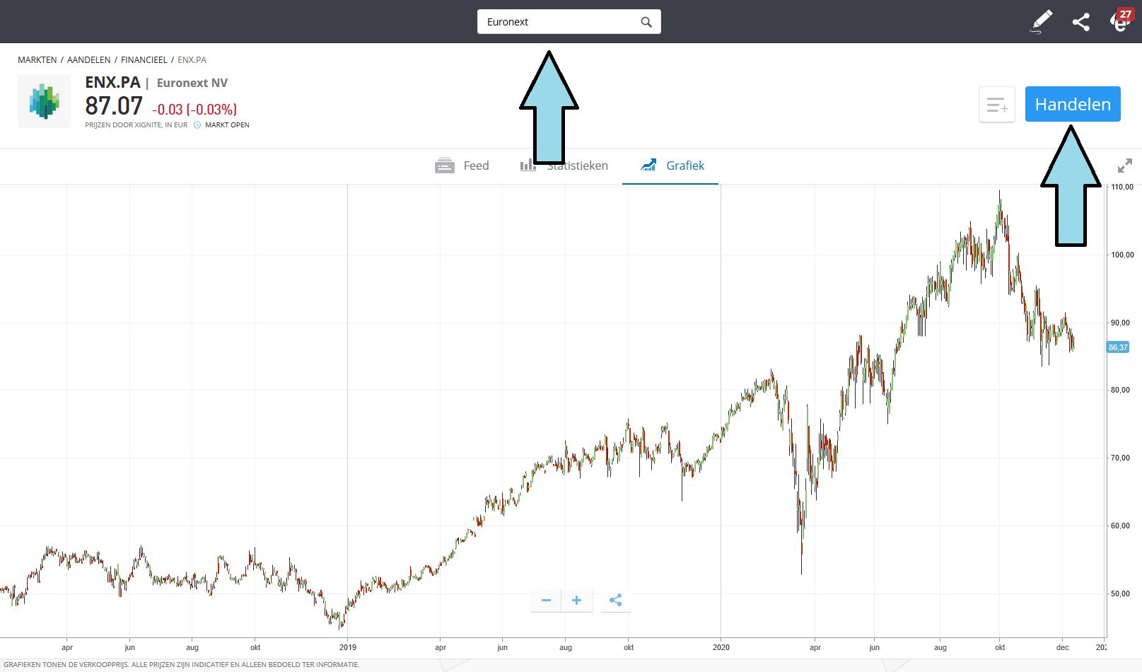 Euronext aandelenkoers aandeel Ajax