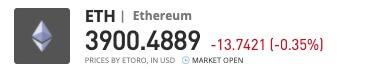 Ethereum kopen etoro prijs