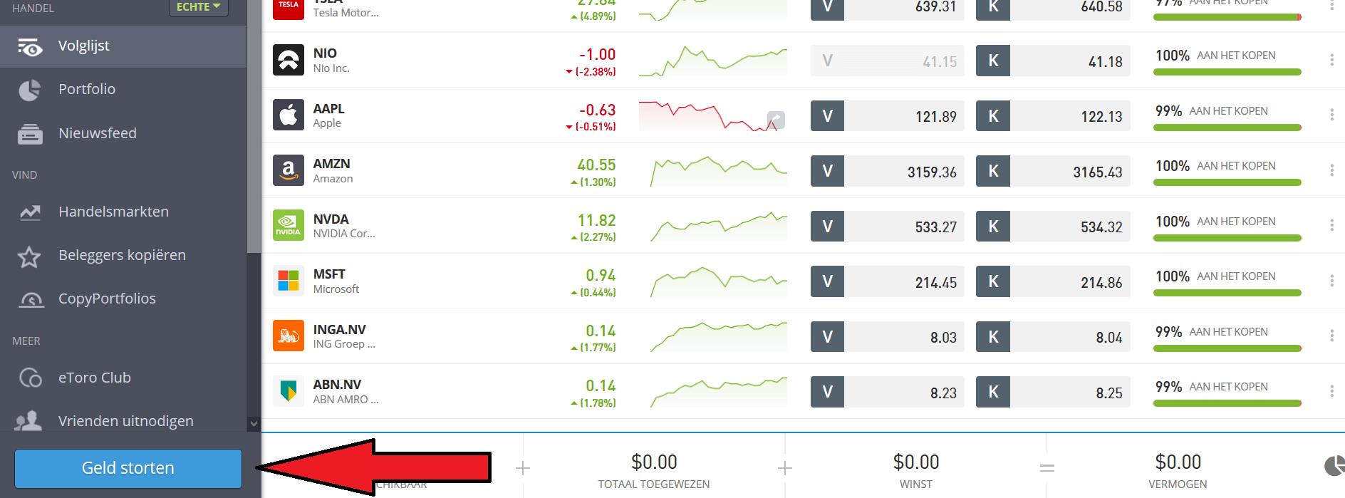 Aandeel Philips etoro storten