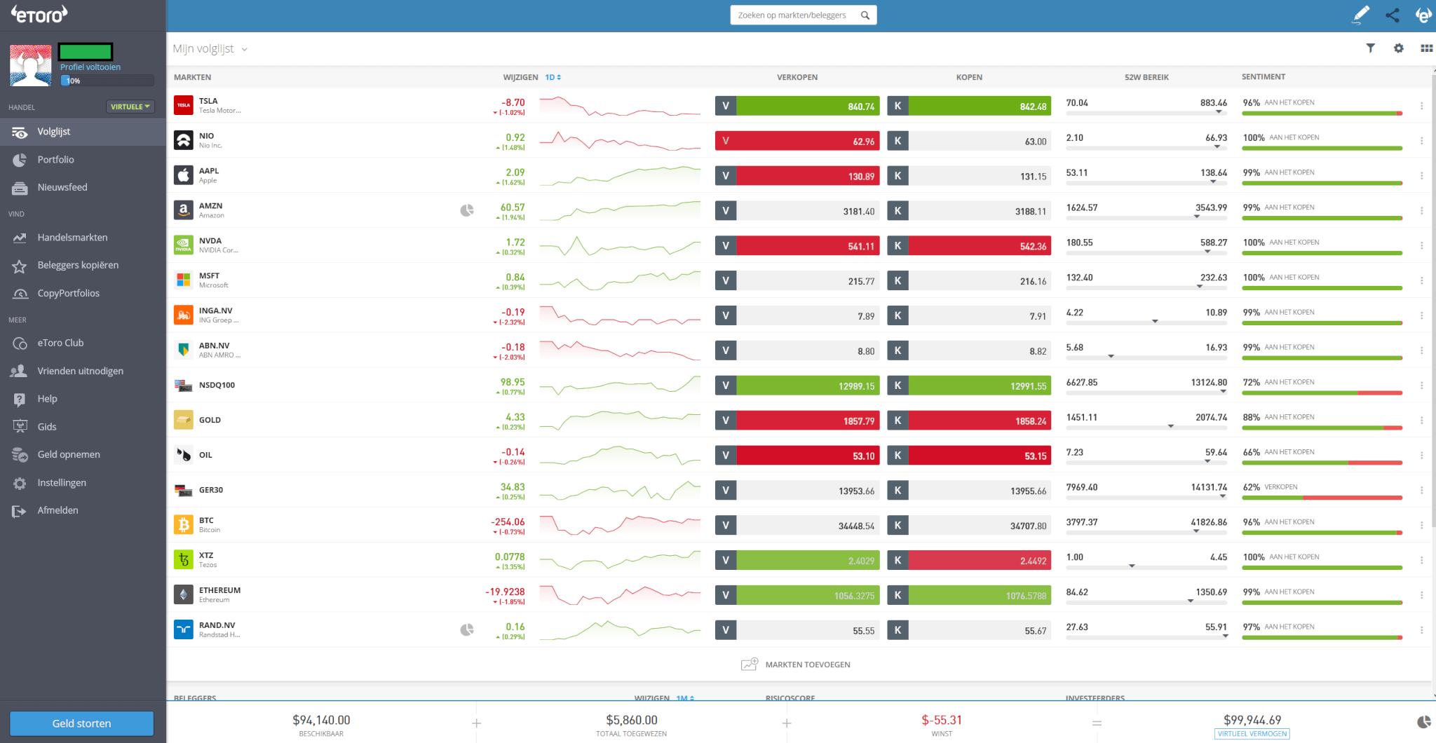 Aandeel Arcelormittal kopen etoro dashboard