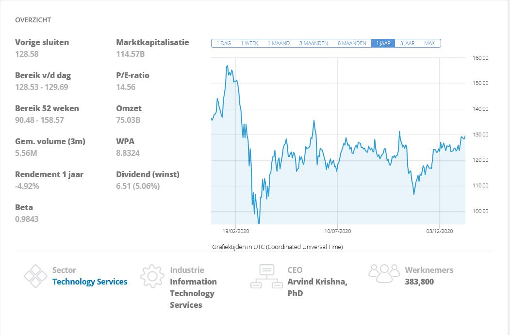 Dividend beleggen IBM overzicht etoro