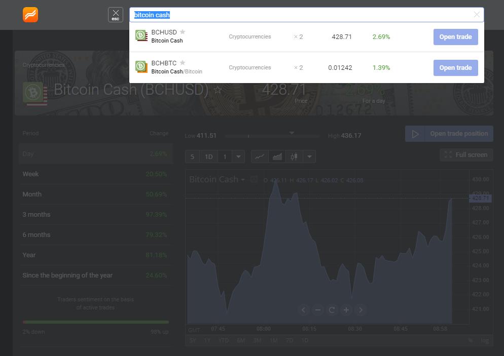 bitcoin cash kopen zoeken