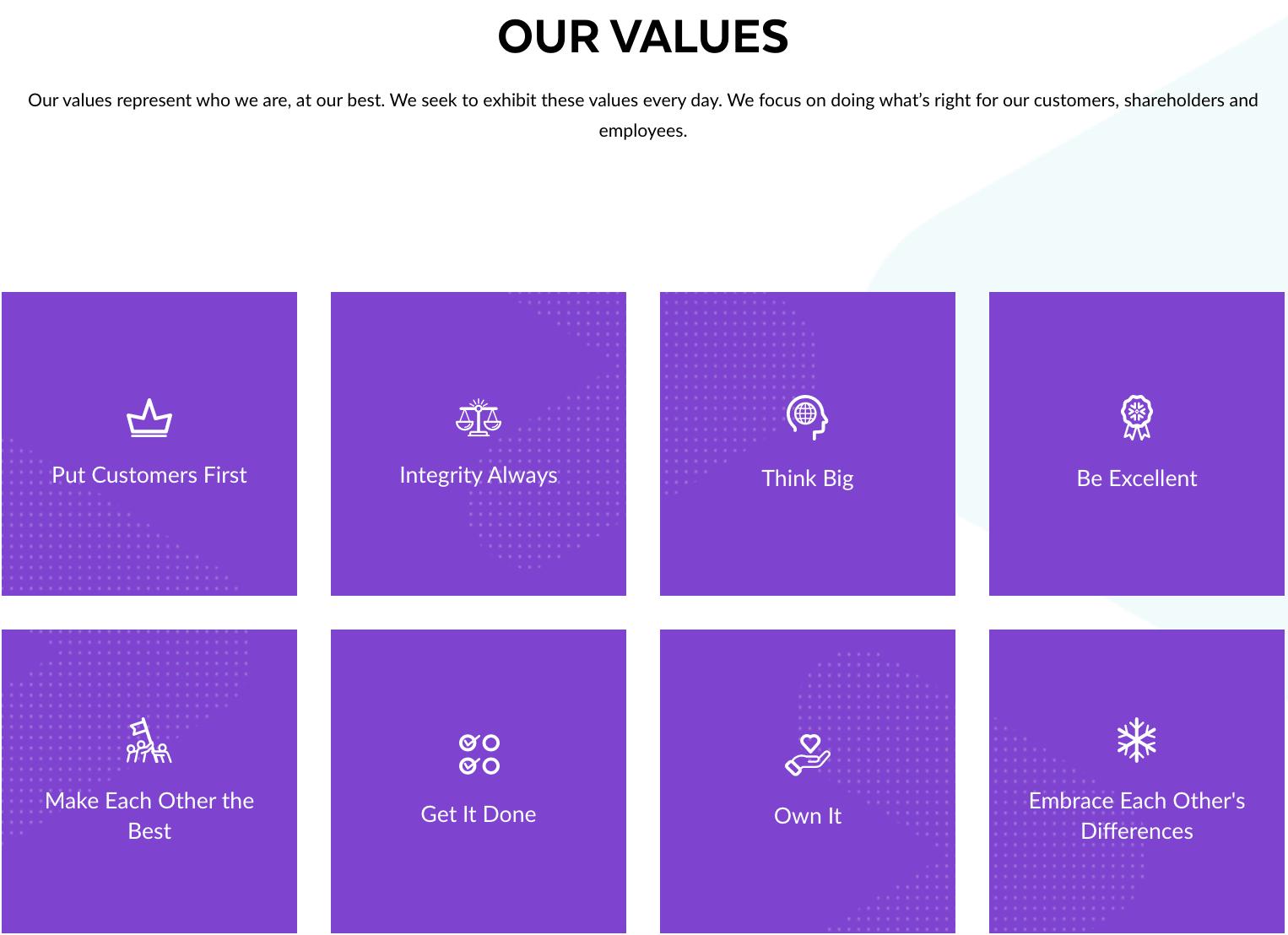 aandeel Snowflake IPO values
