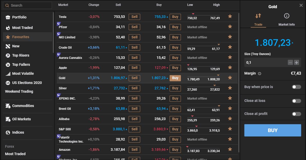 handelen aandelen capital.com