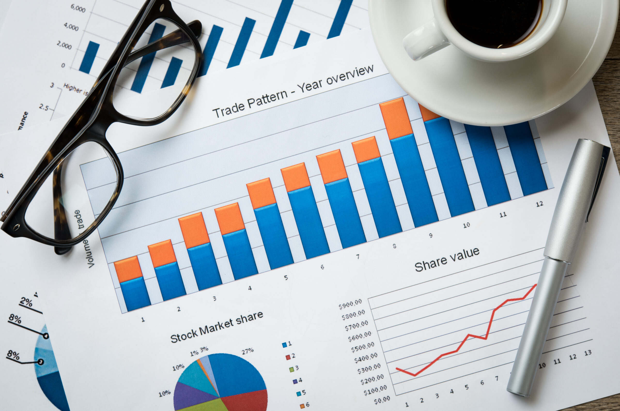ondergewaardeerde aandelen data