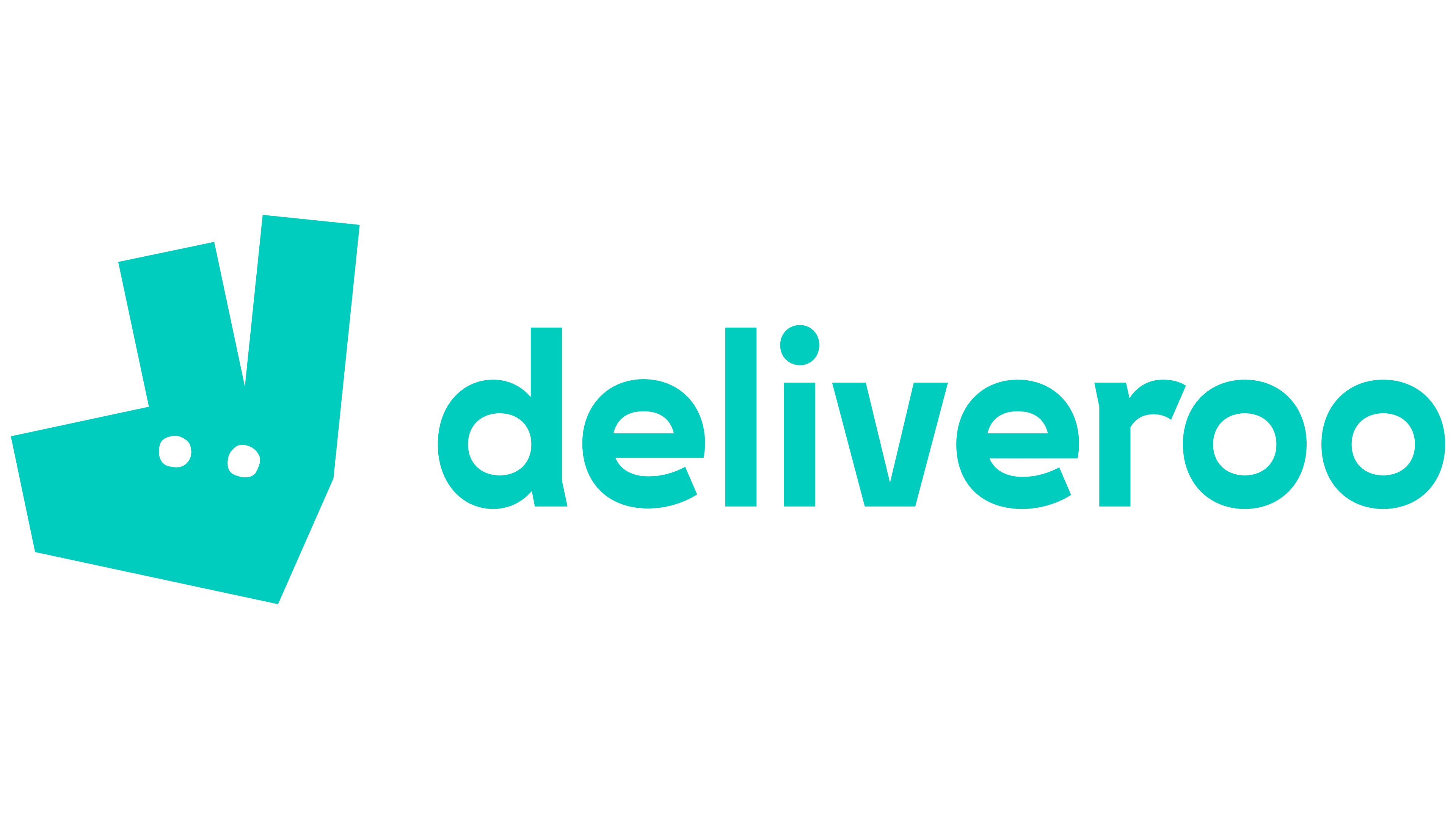 Deliveroo stock