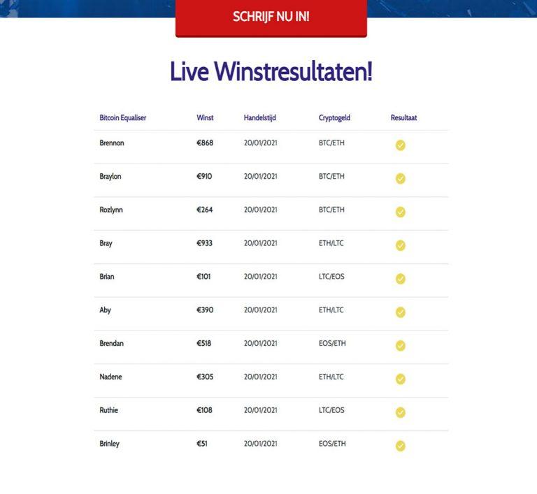 Bitcoin Equaliser Live handelen