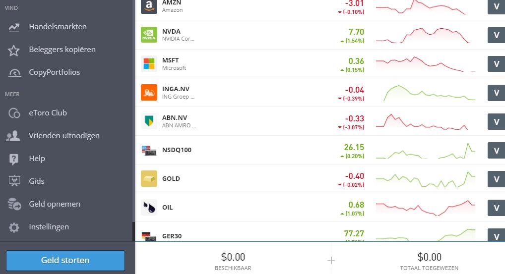 geld storten bij etoro webtrader