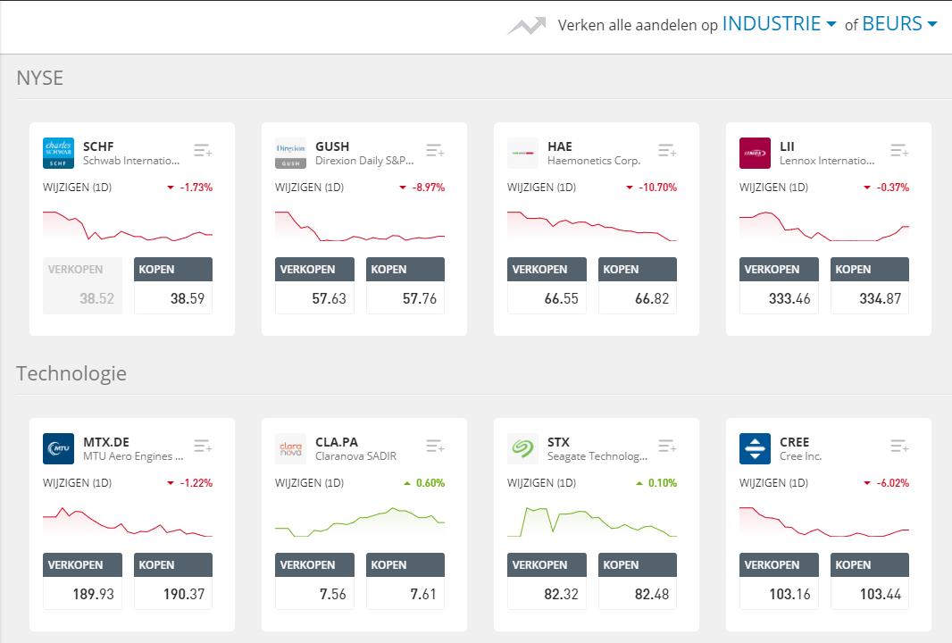 beleggingsspel etoro pagina aandelen