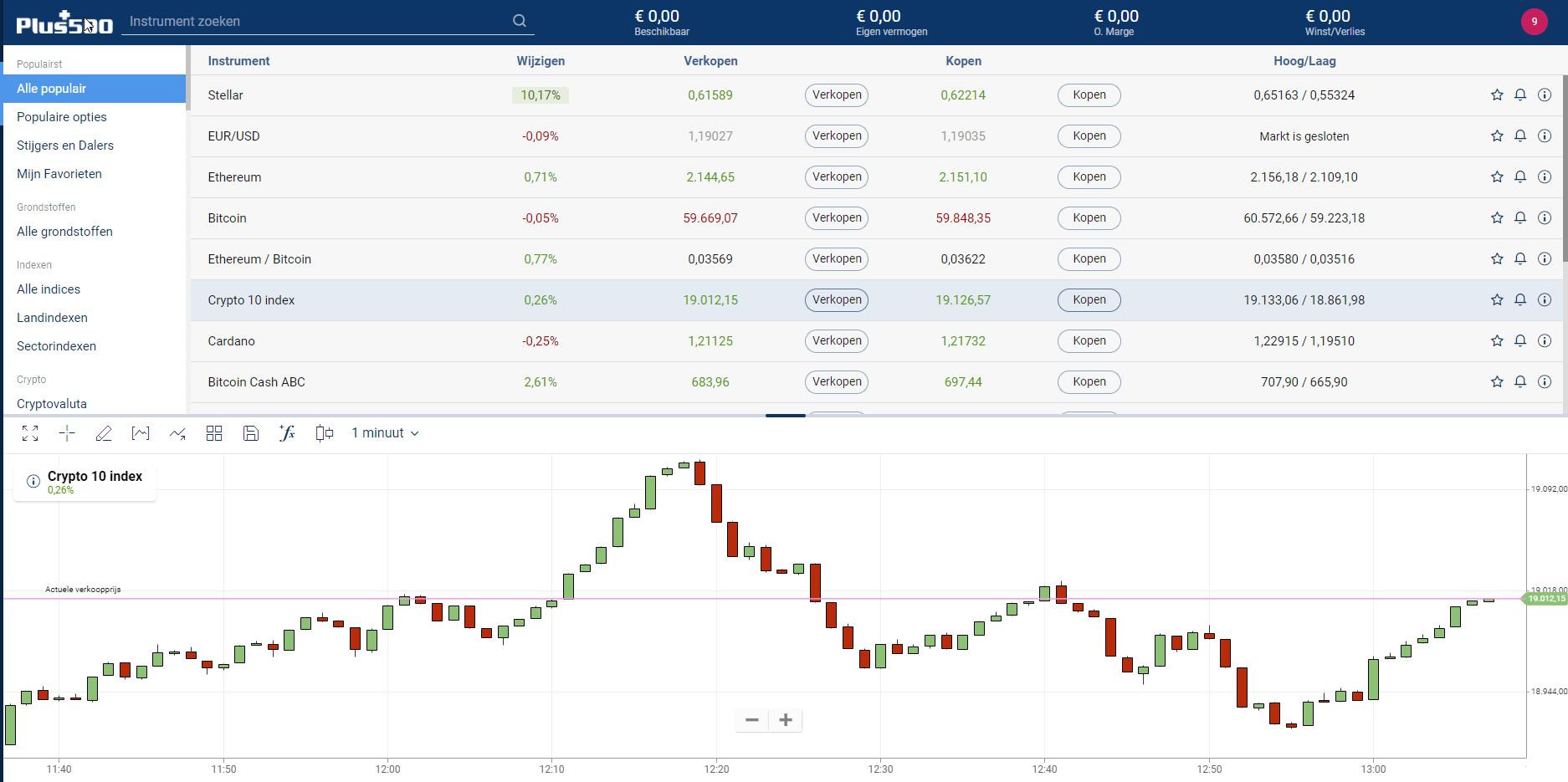 plus500 trading site