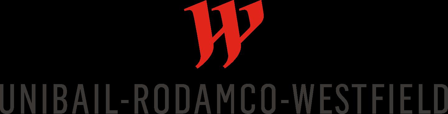 Aandeel Unibail Rodamco