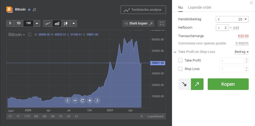 bitcoin daalt libertex handelen