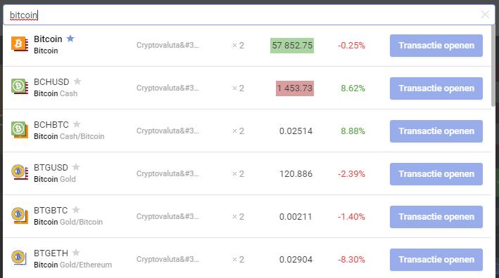 bitcoin markten libertex