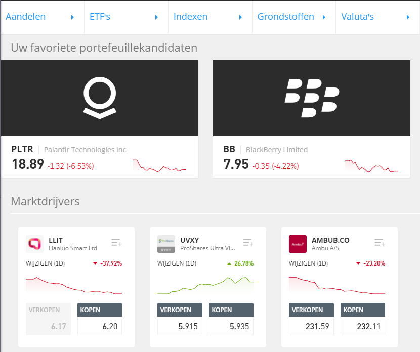 beleggingsprofiel etoro account