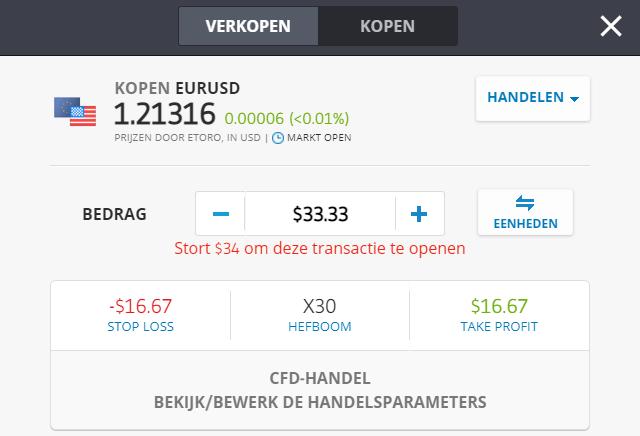 eurusd investering forex cursus