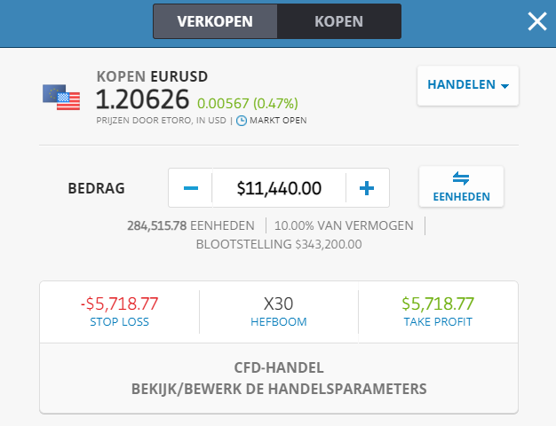 forex account investeren