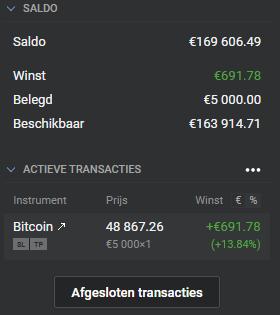 investeringen aura coin libertex