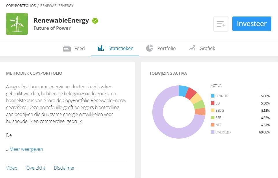 renewables ESG investment