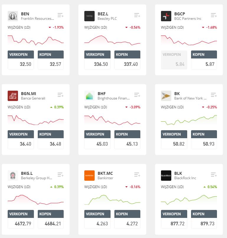 mirror trading keuze aandelen