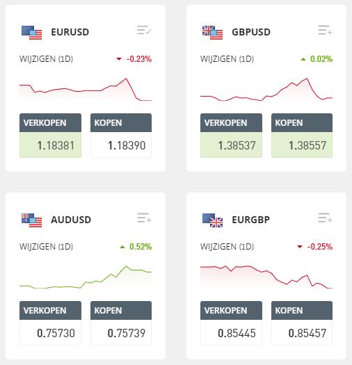 forex indicator valuta