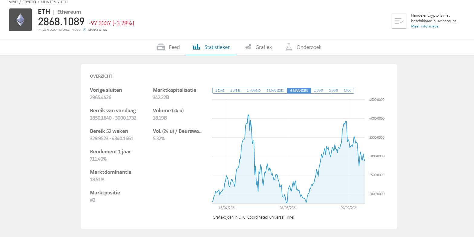 stablecoin grafiek