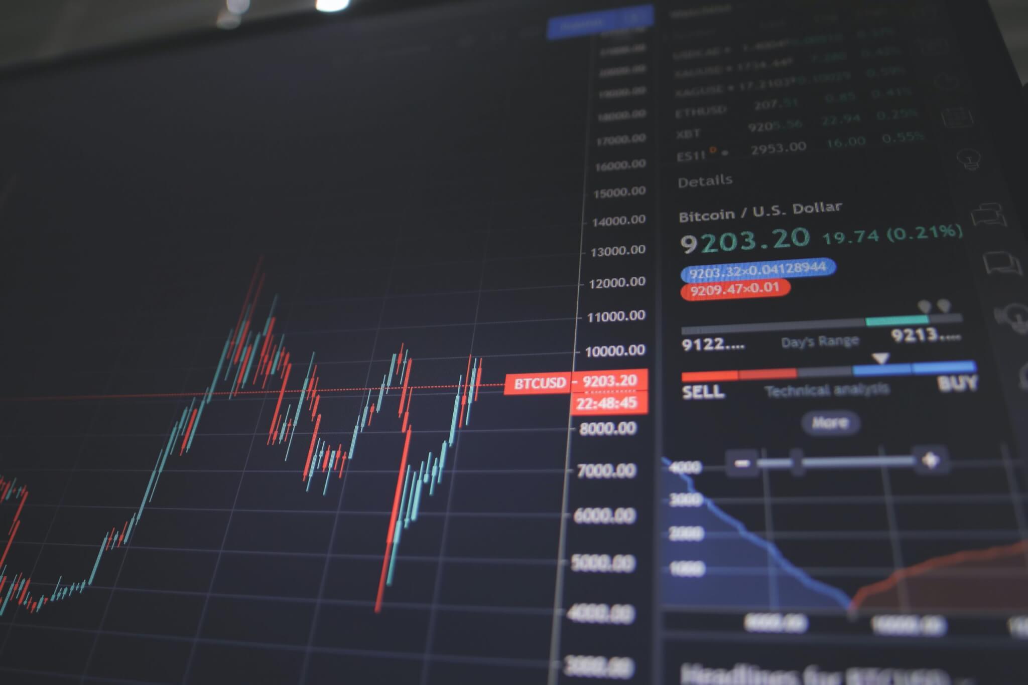 beste stablecoin trade grafiek