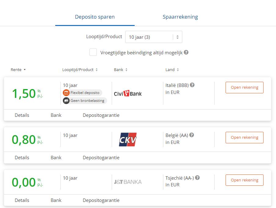 top 10 deposito sparen